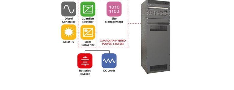 hybrid dc power